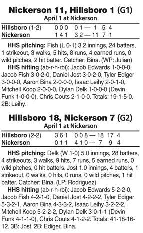 HillsboroNickersonBaseBbox.jpg