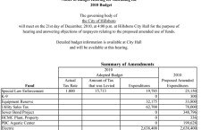 City of Hillsboro Notice of Budget Hearing for Amending the 2010 Budget