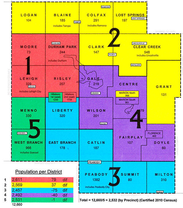 Unanimous vote approves Marion County redistricting map