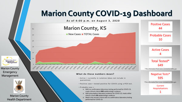 County cases of COVID-19 on the rise