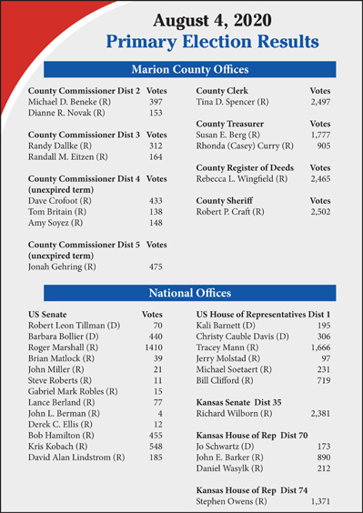 Primary results in local change